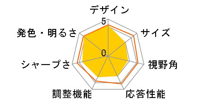 34UC89G-B [34インチ]のユーザーレビュー