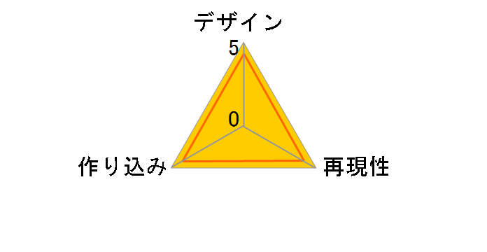 コハエースEX 1/8 桜セイバー [2018年4月]