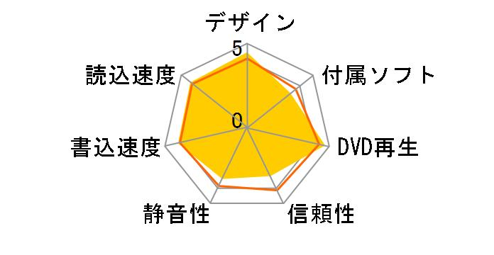 LBD-PVA6UCVBK [ブラック]のユーザーレビュー