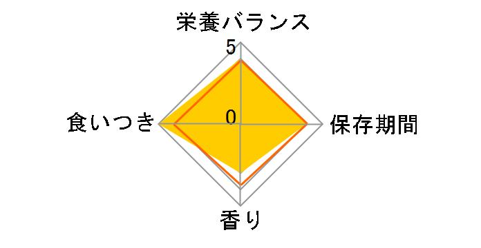 サイエンス・ダイエット シニア 小粒 高齢犬用 3.3kg