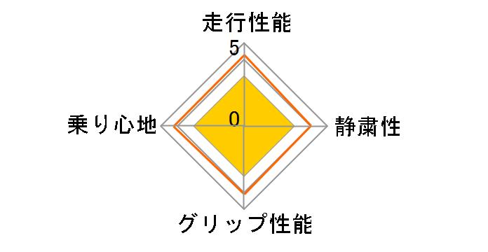 NS-2R 155/65R13 73H TW120 ユーザー評価チャート