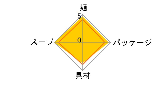 どん兵衛 カレーうどん 87g ×12食 [西日本向け]のユーザーレビュー