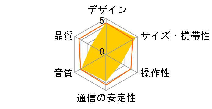 mode 3E-BSP3-GR [グレー]のユーザーレビュー