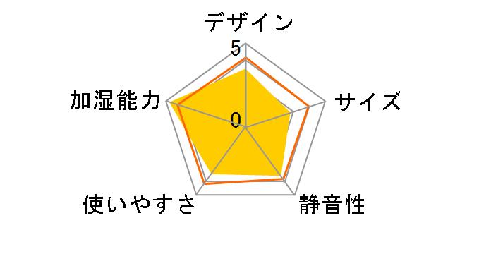FE-KXP20