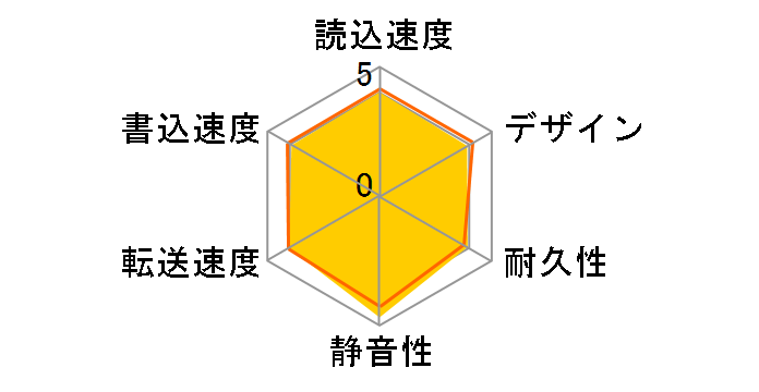 HD-NRLC4.0-B [ブラック]
