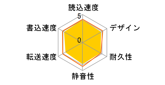 HD-NRLC3.0-B [ブラック]のユーザーレビュー