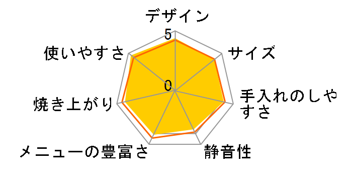 SD-MB1のユーザーレビュー