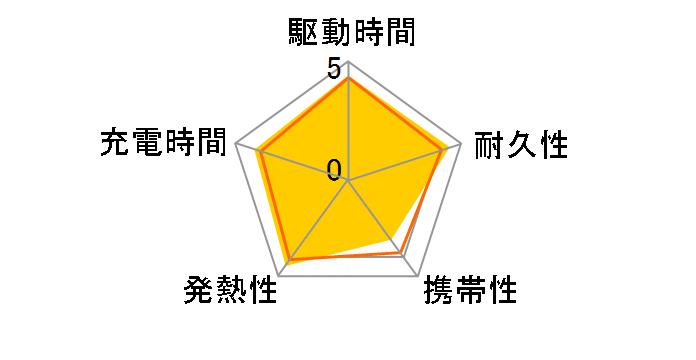 Power Bank APT100-10000M-5V-CRDOR [レッド/オレンジ]のユーザーレビュー