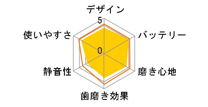 ソニッケアー クリーンケアー HX3293/07