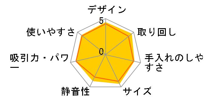 パワーブーストサイクロン PV-BEH900(N) [シャンパンゴールド]のユーザーレビュー