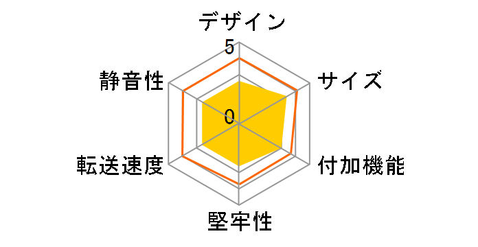 HDE-09 [ブラック]のユーザーレビュー