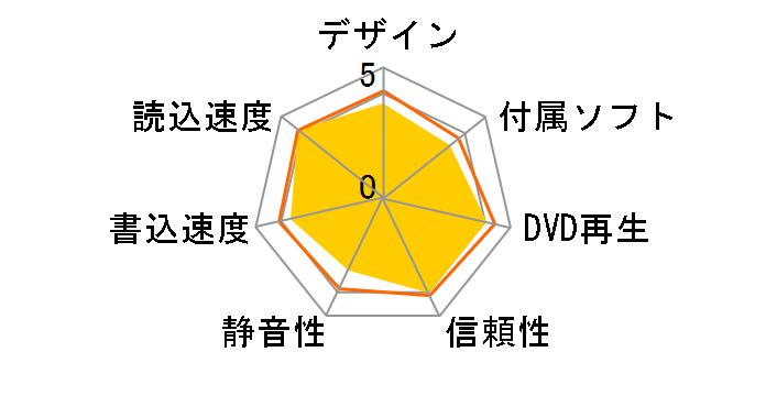 BC-12D2HT [ブラック]のユーザーレビュー