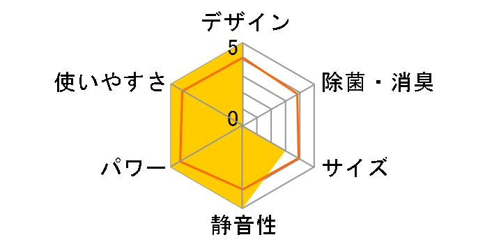 霧ヶ峰 MSZ-ZW3618-T [ブラウン]のユーザーレビュー