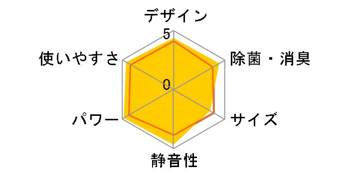 霧ヶ峰 MSZ-ZW6318S-W [ピュアホワイト]のユーザーレビュー