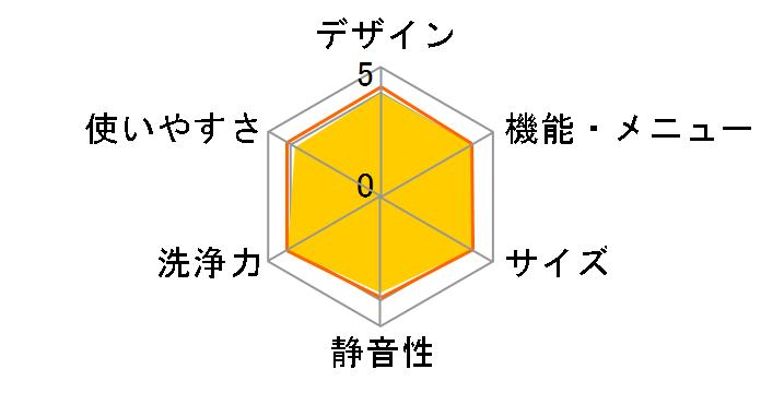 ヒートリサイクル 風アイロン ビッグドラム BD-NX120BL(S) [ダークシルバー]のユーザーレビュー