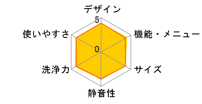 ヒートリサイクル 風アイロン ビッグドラム BD-SV110BL(S) [シルバー]のユーザーレビュー