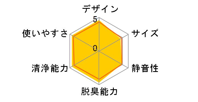 KI-HX75