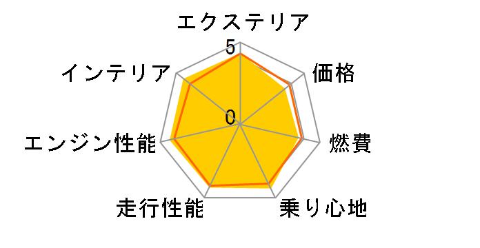 ホンダ N-BOX カスタム 2017年モデル