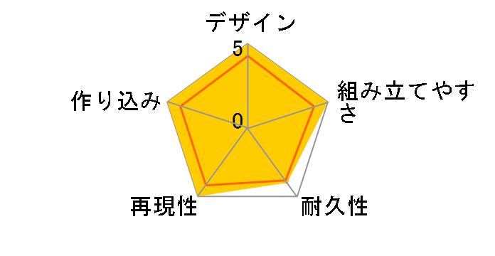 メカトロ ウィーゴ No.08 1/35 すぽーつ ほわいと&ぶるー