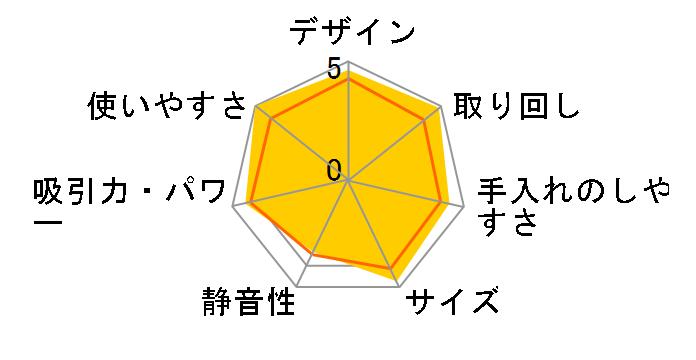 エルゴラピード・リチウム ベーシック ZB3301のユーザーレビュー