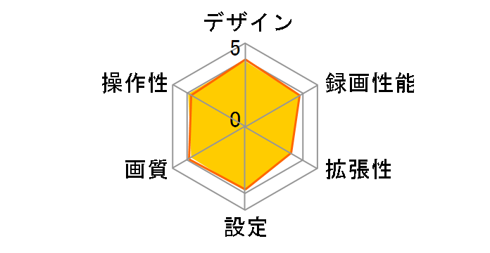 ZDR-015のユーザーレビュー