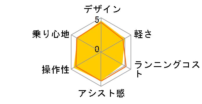 アシスタファイン A6FC18 [E.Xフラミンゴオレンジ] + 専用充電器のユーザーレビュー