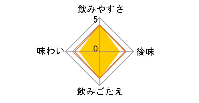 強炭酸水 レモン 500ml ×24本のユーザーレビュー