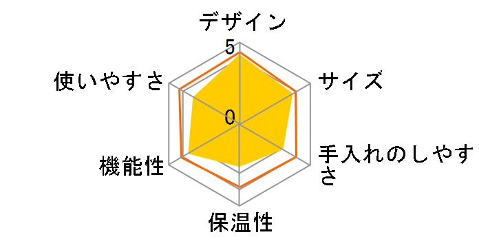 ネスカフェ ゴールドブレンド バリスタ 50 HPM9634 [ピュアホワイト]のユーザーレビュー