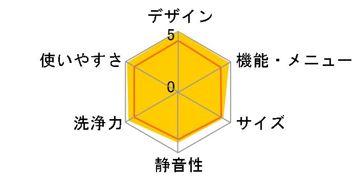 Cuble NA-VG2200L