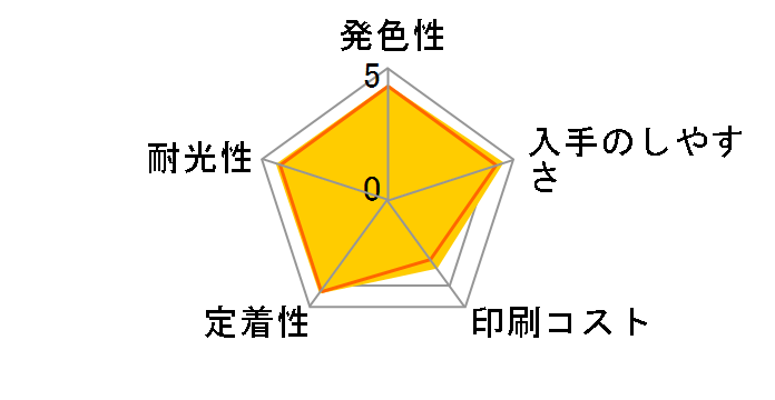 BC-346XL [3色カラー 大容量]