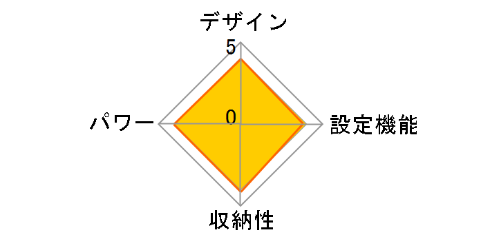 KDF-4071