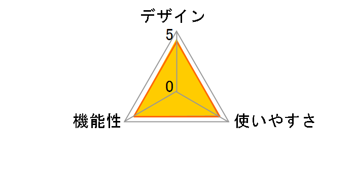 ES-2のユーザーレビュー
