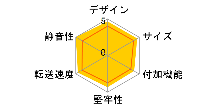 GW2.5ACX2-U3.1AC [ブラック]のユーザーレビュー