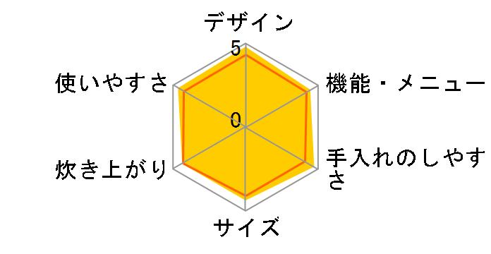 銘柄量り炊き KRC-ID30のユーザーレビュー