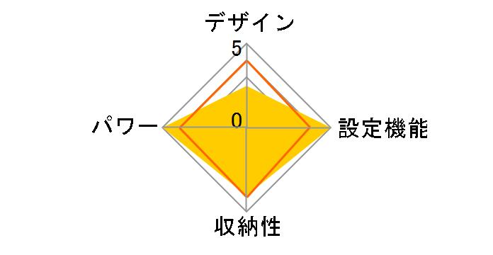 HLU-MK3