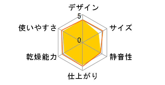 UD-AF1