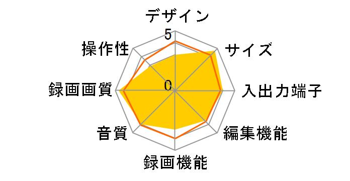 おうちクラウドディーガ DMR-UBZ1030のユーザーレビュー