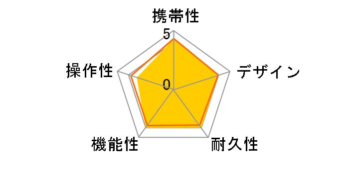 Approach S60 Ceramicのユーザーレビュー