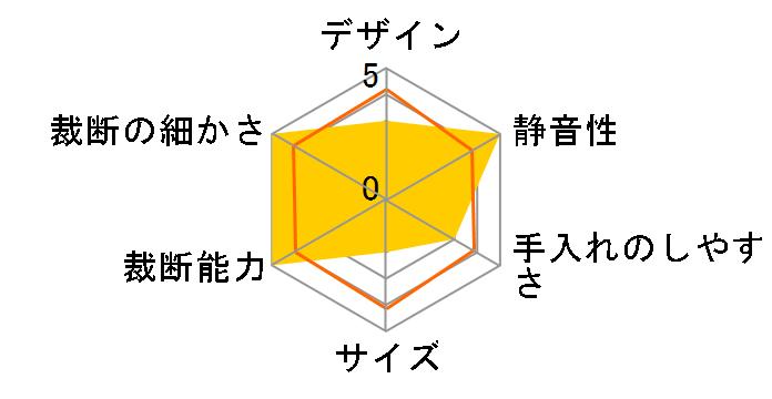 48MC-Rのユーザーレビュー