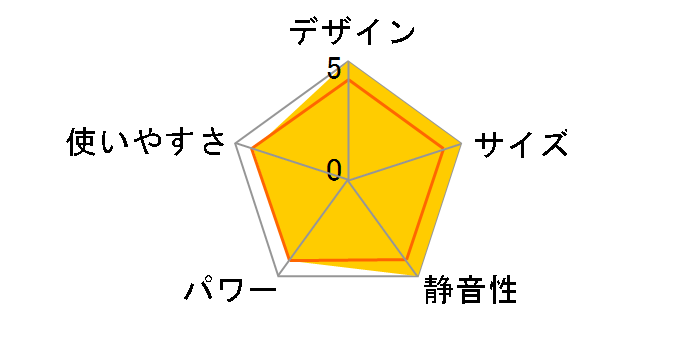 DS-F04(RP) [レトロピンク]のユーザーレビュー