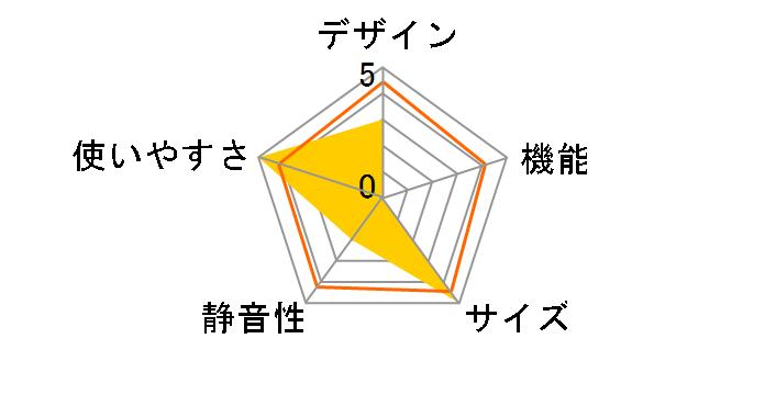 RA-MR04 [ピンク]のユーザーレビュー