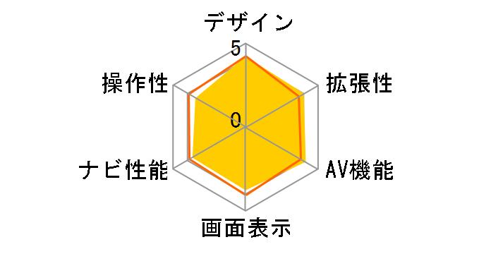 楽ナビ AVIC-RZ901のユーザーレビュー