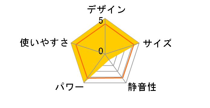 DSF-XN12(W) [ホワイト]のユーザーレビュー