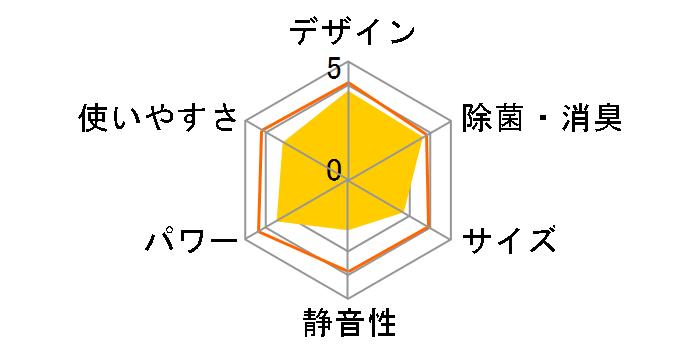 うるさら7 AN56VRP-W [ホワイト]のユーザーレビュー