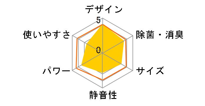 nocria AS-X56H2のユーザーレビュー