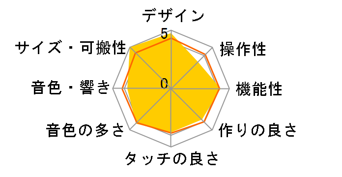 KROSS 2-61-MB [スーパー・マット・ブラック]