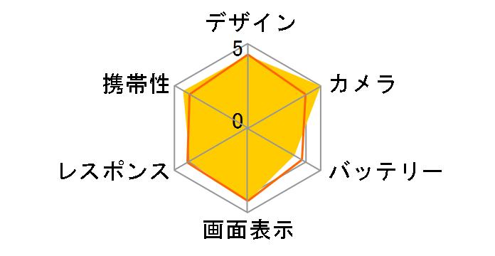 AQUOS R compact SoftBank [ムーンホワイト]のユーザーレビュー