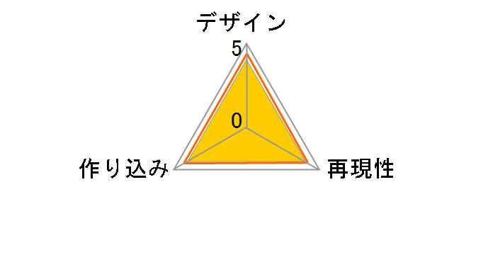 デート・ア・ライブ 1/7 時崎狂三のユーザーレビュー