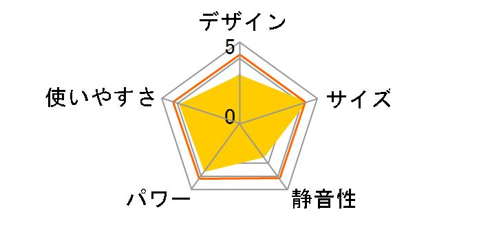 DMF-SA065(RA) [レトロブルー]のユーザーレビュー