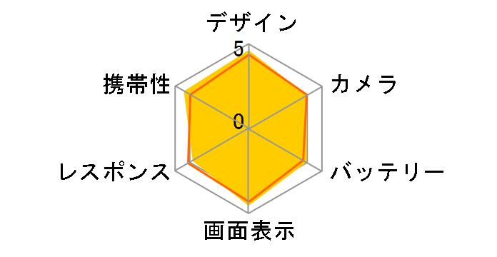 JOJO L-02K docomoのユーザーレビュー